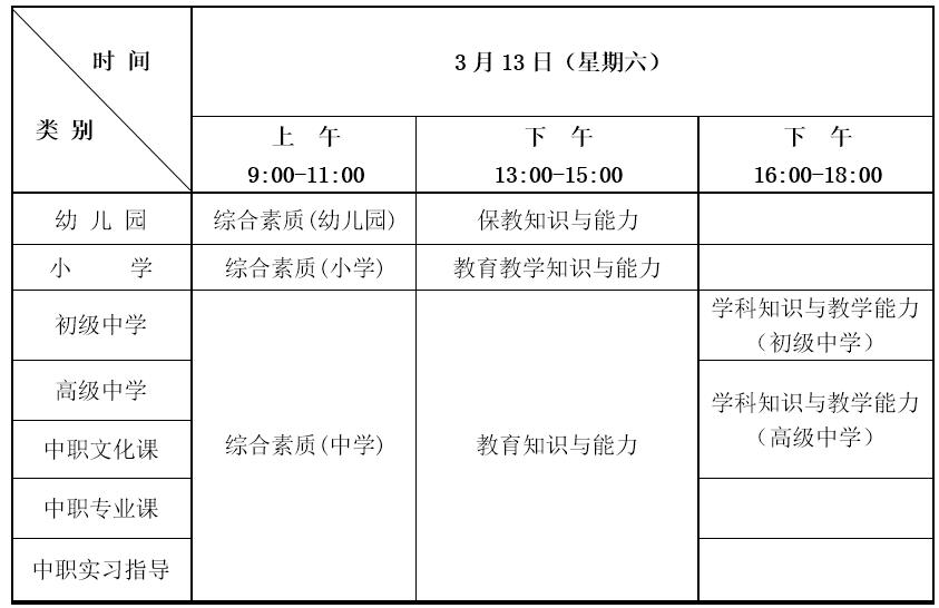 2021宁夏中小学教师资格考试