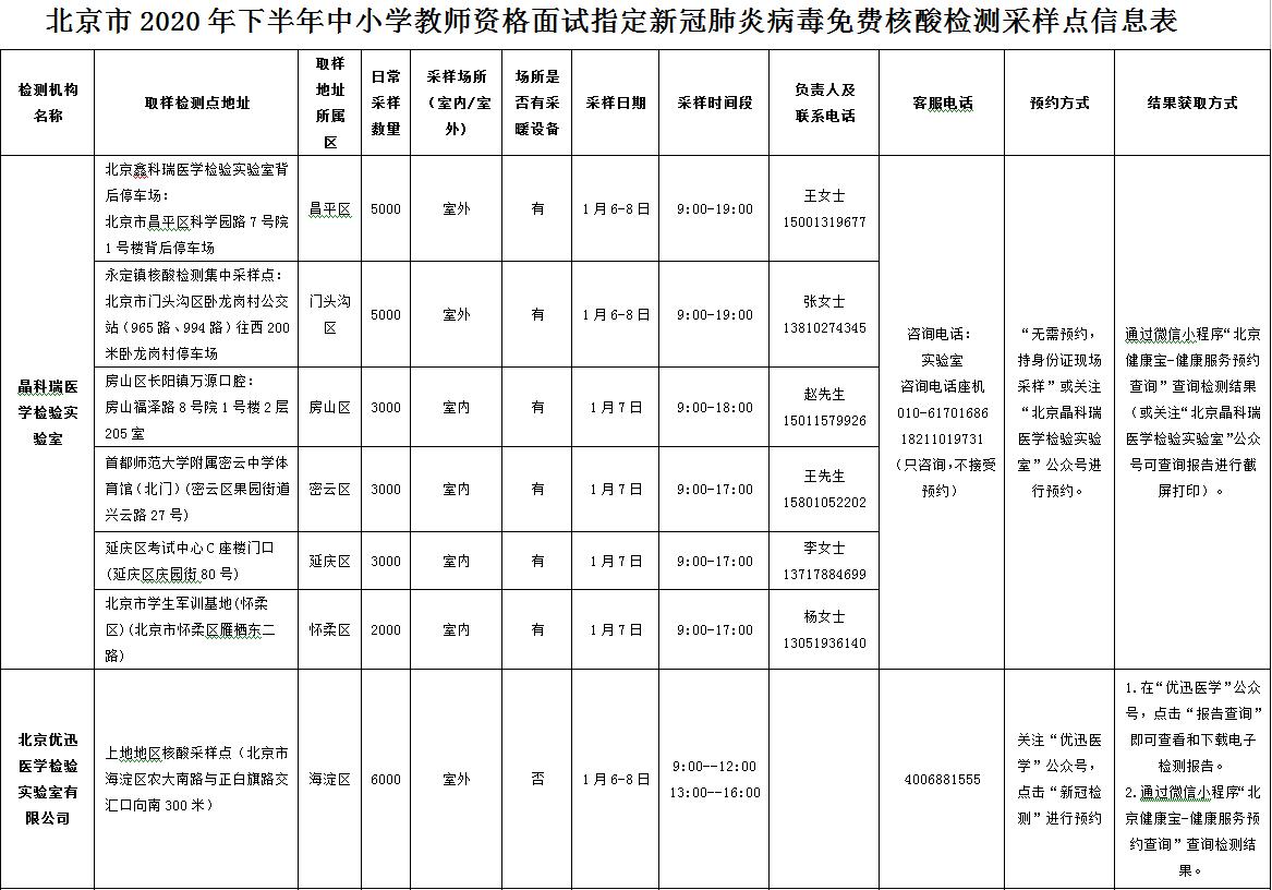 北京中小學教師資格考試