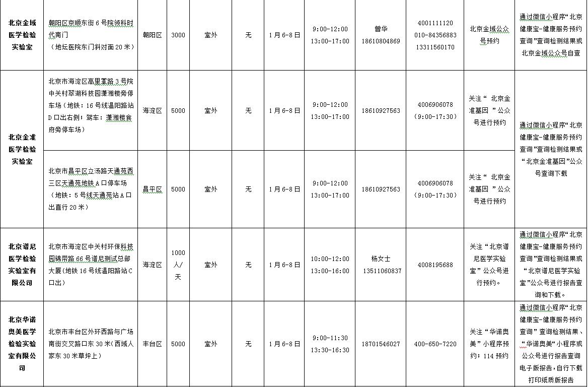 北京中小學教師資格面試