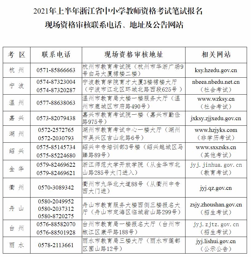 浙江中小学教师资格考试