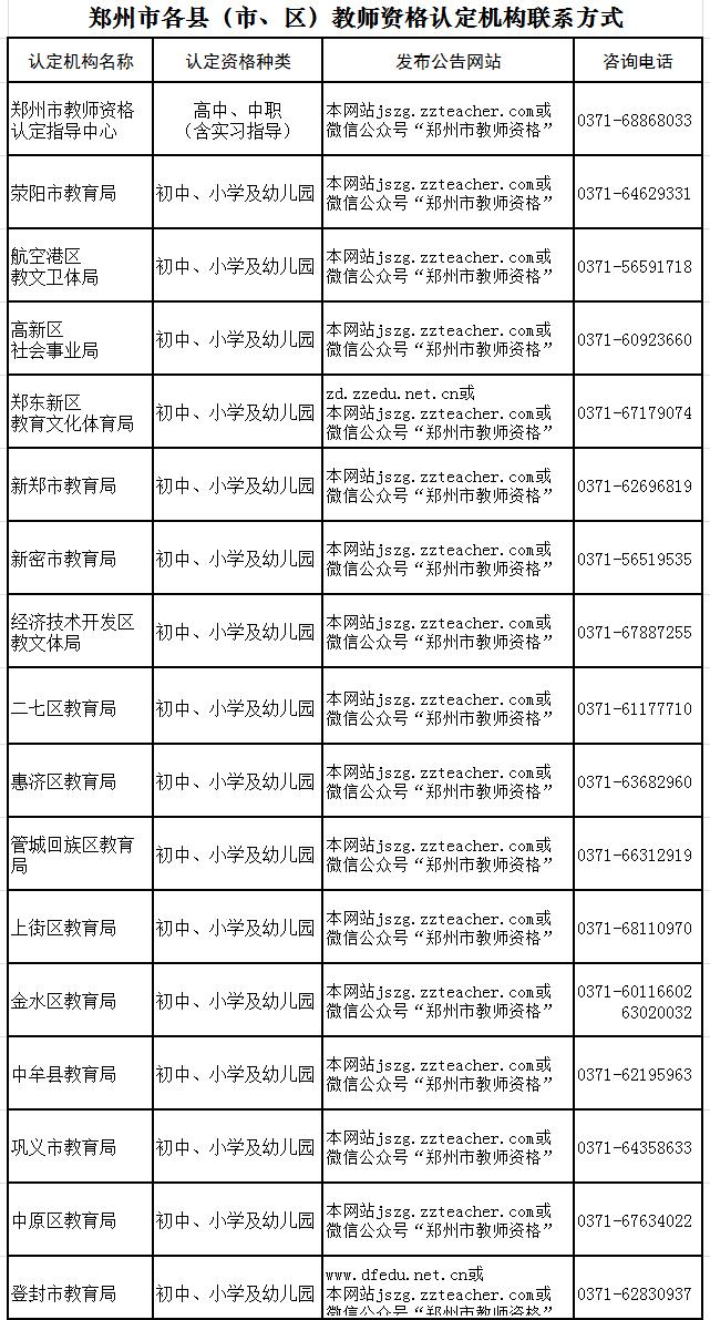 郑州教师资格认定